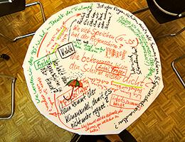 Ein World Café Tisch mit Ideen, Herausforderugen und vielen mehr.
