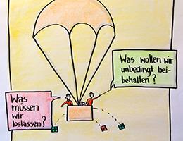 Zukunftsvisionen in Projekten entwicklen mit Jutta Weimar in der Moderation
